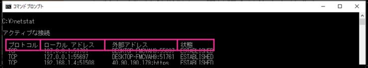 netstatの表示項目